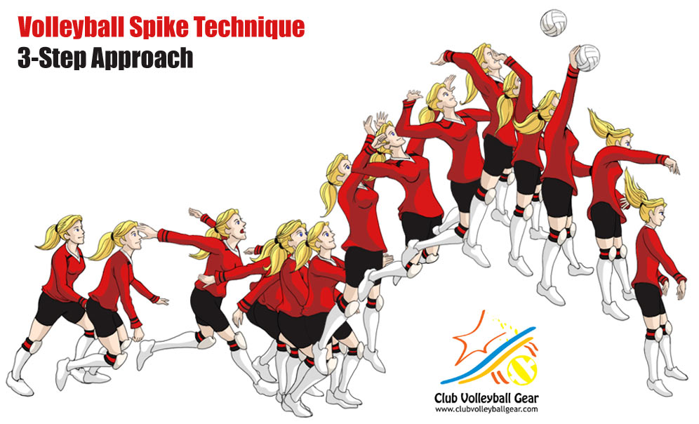 Volleyball Spike Trainer Equipment by Club Volleyball Gear.